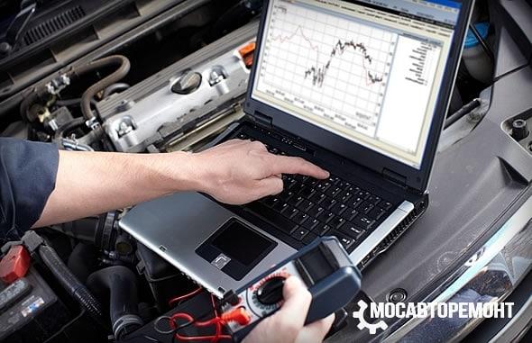 Компьютерная диагностика электроники